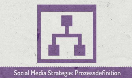 Social Media Prozessdefinition