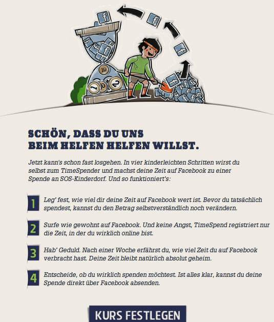 Abbildung SOS Kinderdorf Time Spend Facebook App