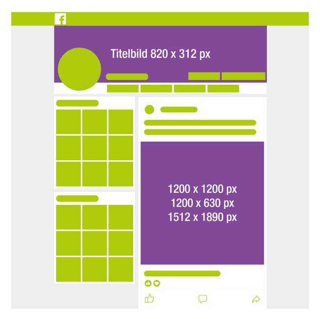 Die sozialen Netzwerke und ihre Millionen Formate – ein Guide aller Bildformate und -größen